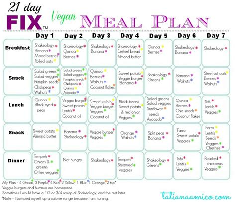 printable meal plan for 21 day fix 5 best images of dinner 21 day fix weekly meal planner