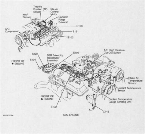 1995 jeep grand engine diagram wiring diagrams