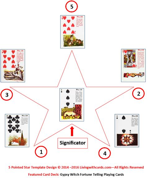 Cards Spread Template by Five Pointed Witch Fortune Telling
