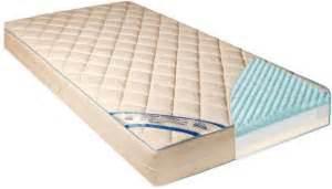 Babybett Matratze Welche Ist Die Richtige F 252 Rs Bett