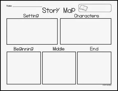 story maps classroom strategies reading rockets
