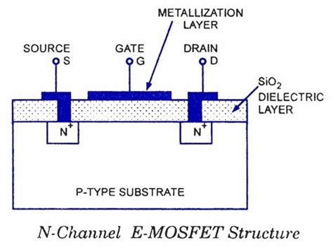 transistor gate drain what is source and drain area of a mosfet quora