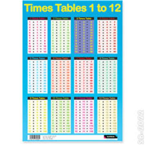 revision table multiplication maths times tables mathematics ebay