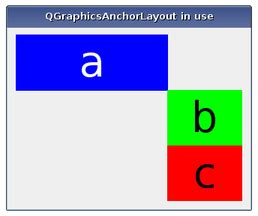qt layout anchor qgraphicsanchorlayout class qt widgets 5 11