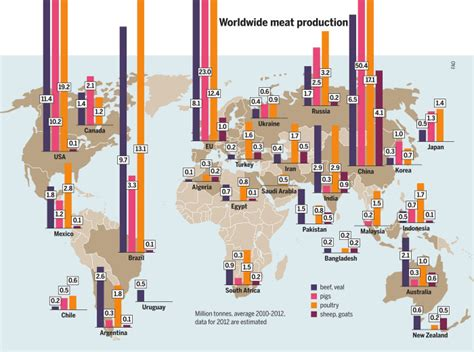 Eighty Percent Of Worlds Largest Malls In Asia by Pig Resources Research