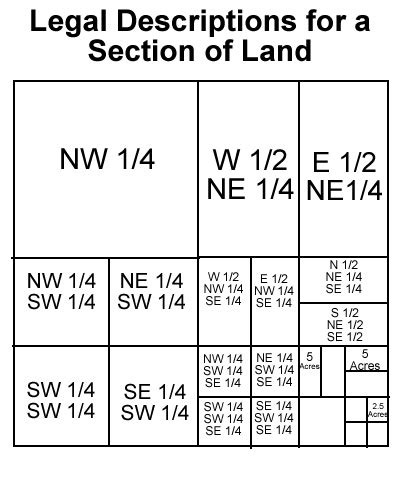 what is a section of land usassessor oklahoma tillman mapping overview