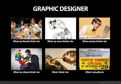 Designer Meme - 27 funny posters and charts that graphic designers will