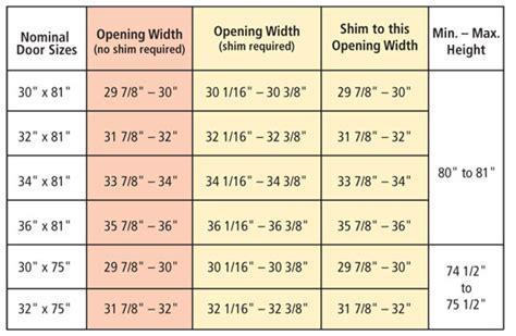 measure   storm  screen door larson storm doors