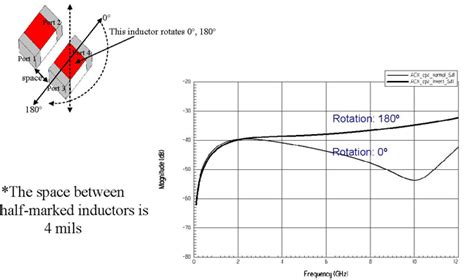 notes about inductor notes about inductor 28 images phys1402 self inductance notes power tips how and why to
