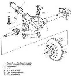 Isuzu Trooper Diff Lock How Do You Remove The Cv Axle On A 1989 Isuzu Trooper 4