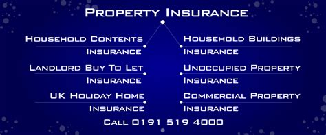 unoccupied house insurance quotes unoccupied property insurance my best insurance quote