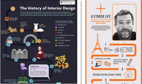 infographic for biography how to create a timeline infographic in 6 easy steps