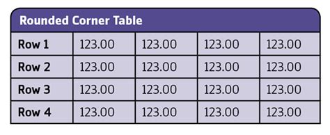 How To Insert Table In Indesign by Tip How To Make Tables With Rounded Corners In
