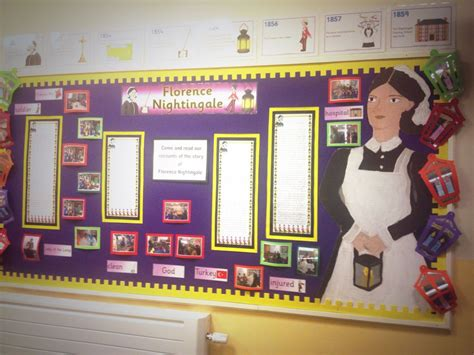 cinderella biography ks2 literacy history recounts writing florence nightingale