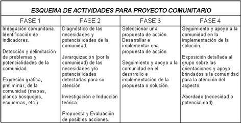 preguntas para una entrevista religiosa manual para la presentaci 243 n y redacci 243 n del proyecto