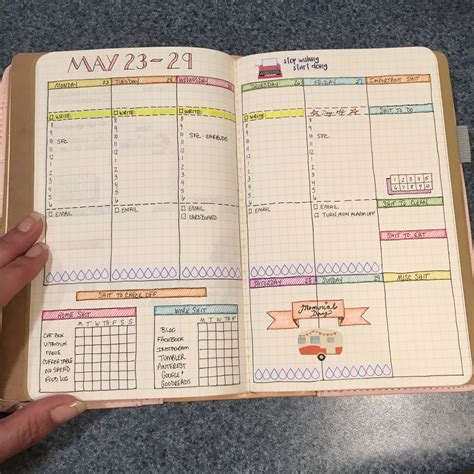 best layout for journal how i bullet journal in a traveler s notebook shannon stacey