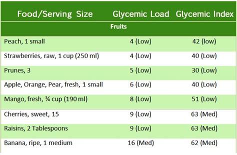 fruit gi index glycemic index 101 187 eat right