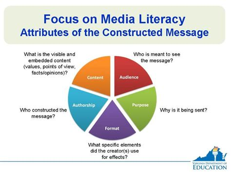 streaming videos for teaching media literacy media k 12 media literacy attributes of a constructed media