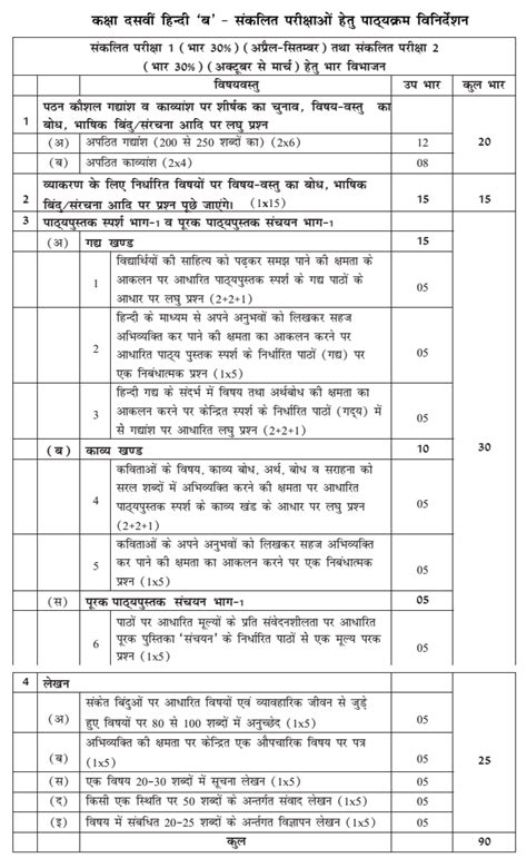 grading pattern in cbse cbse 10th 11th 12th question papers 2019 materials