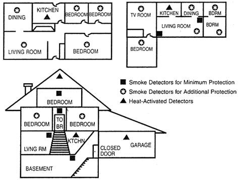 smoke detector location in bedroom where to place smoke detectors in bedrooms 28 images