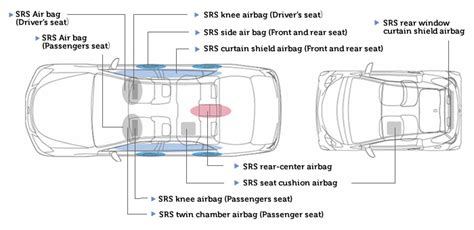 Airbag Modul Toyota New Fortuner supplemental side curtain front and rear airbags curtain