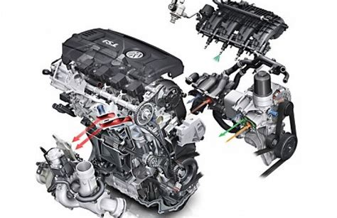 blogger motor next generation volkswagen ea888 engine explained ebay
