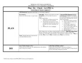 Plan Do Check Act Template by Plan Do Check Act Cycle Template Pictures To Pin On
