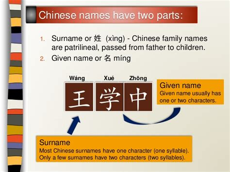 given name vs surname chinese names and forms of address