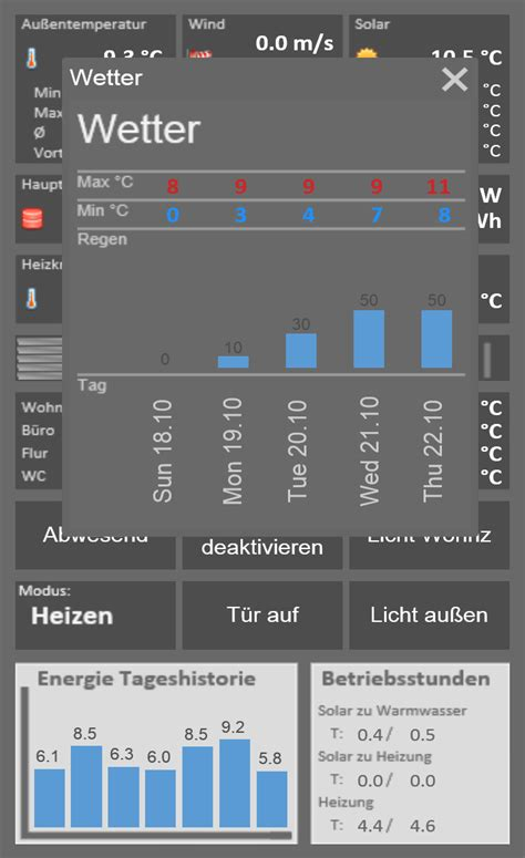 smartphone home automation geb 228 udeautomation gti