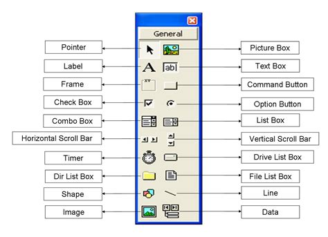 tutorial visual basic 6 0 pdf blog archives piratebayrestaurant