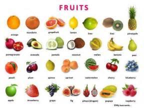 Spring Garden Family Practice - list of fruit vegetables berries and mushrooms