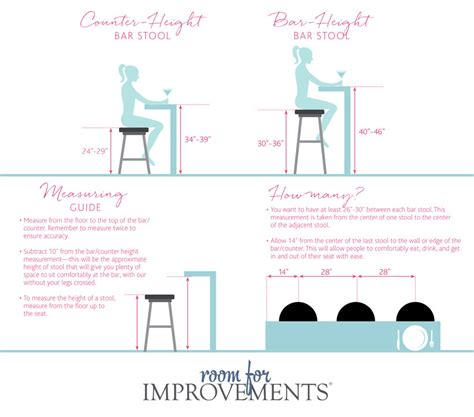 how to measure for bar stools how to choose the right bar stool height improvements blog