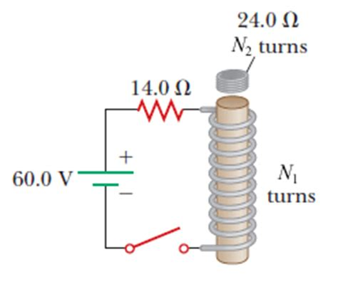 what does a solenoid resistor do a n2 810 turn wire coil of resistance 24 0 is chegg