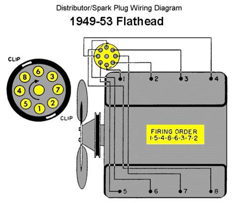 Ford V8 Firing Order Flathead Engine Rebuild