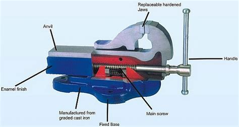 uses of bench vice woodworking bench vice parts quick woodworking projects