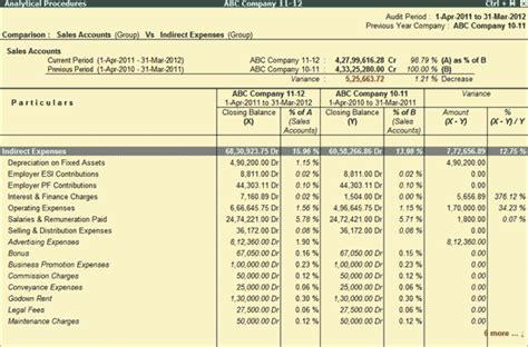 9 Audit Procedures by Analytical Procedures