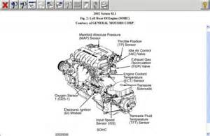 1999 saturn engine diagram 1999 free engine image for user manual