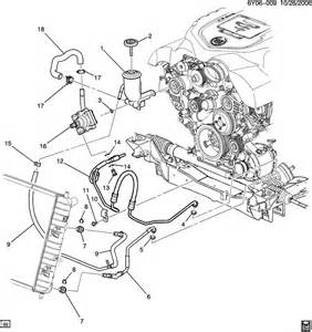 Cadillac Xlr Parts 2005 2009 Cadillac Xlr Power Steering Fluid Cooler Hose