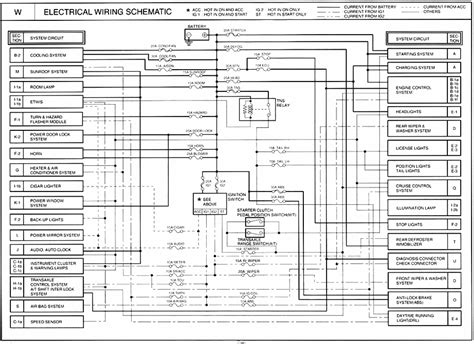 kia electrical wiring diagram kia get free image