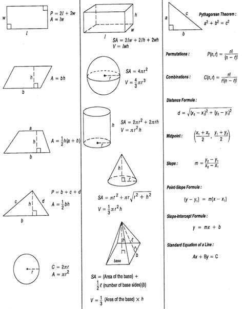 geometric solids formulas reference sheet free