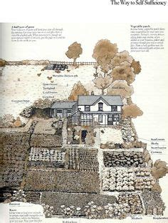 The Backyard Homestead Pdf by One Acre Homestead Plan From Quot The Backyard Homestead