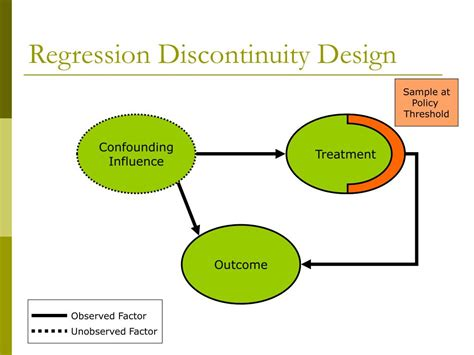 regression discontinuity design natural experiment ppt estimating causal effects using experimental and