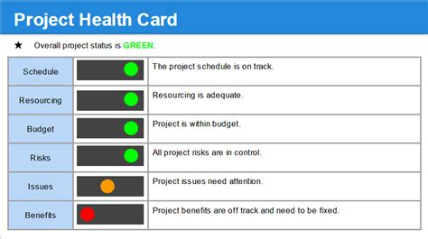 project status report template powerpoint free business