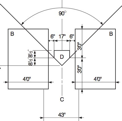 batters box template fastpitch softball batters box dimensions images