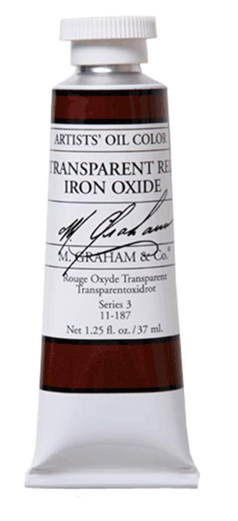 transparent iron oxide 187 paint m graham co