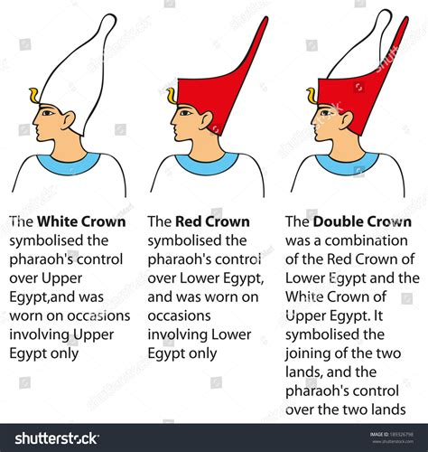 pharaoh crown template pharaoh crown www imgkid the image kid