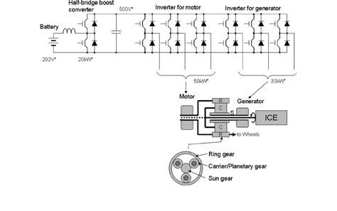 28 saturn vue stereo wiring diagram jeffdoedesign
