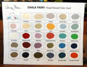 Chalk Painted End Tables Annie Sloan Chalk Paint Colors Amp Projects