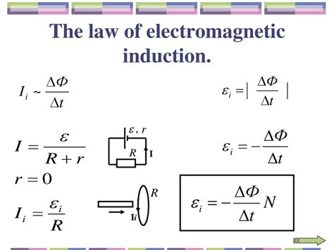 electromagnetic induction lecture electromagnetic induction presentation