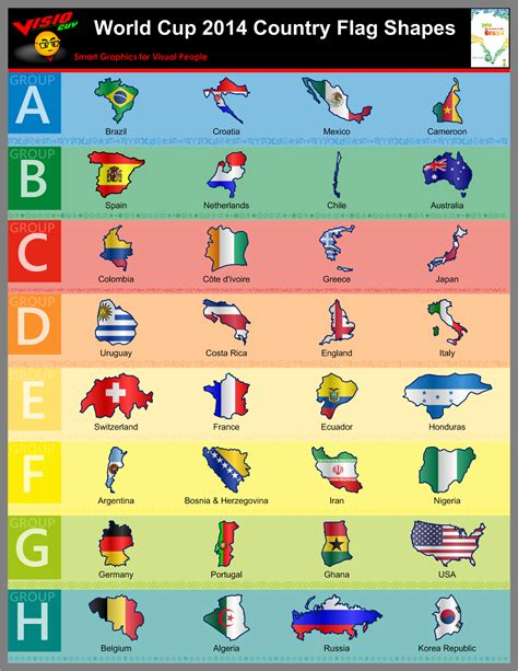 printable flags of the world cup 2014 world cup 2014 country flag shapes visio guy